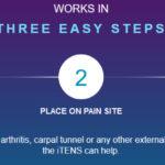 iTens-available-at-Medtek---3-easy-steps